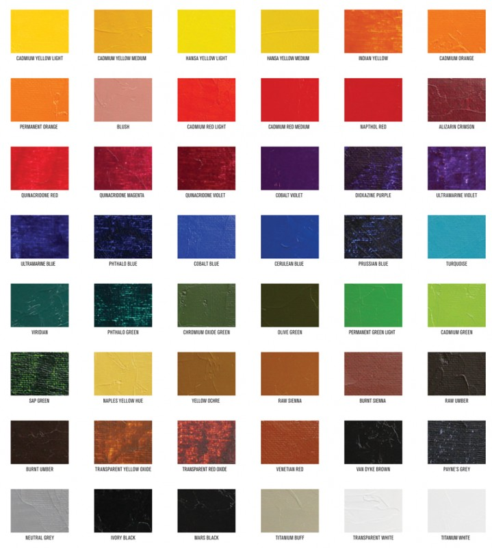 Oil color chart