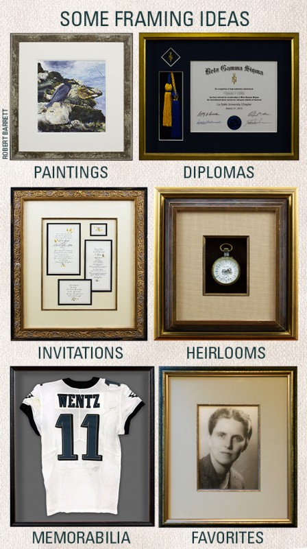 Ideas for picture framing